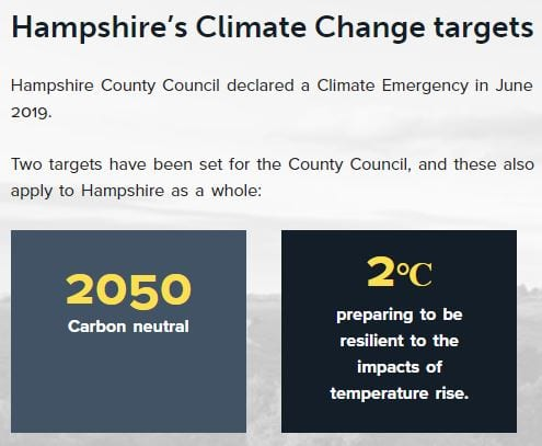 HCC climate targets